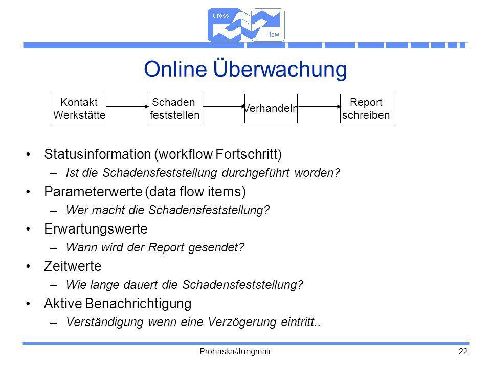 Prohaska/Jungmair 22 Online Überwachung Statusinformation (workflow Fortschritt) –Ist die Schadensfeststellung durchgeführt worden? Parameterwerte (da