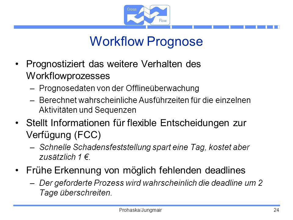 Prohaska/Jungmair 24 Workflow Prognose Prognostiziert das weitere Verhalten des Workflowprozesses –Prognosedaten von der Offlineüberwachung –Berechnet