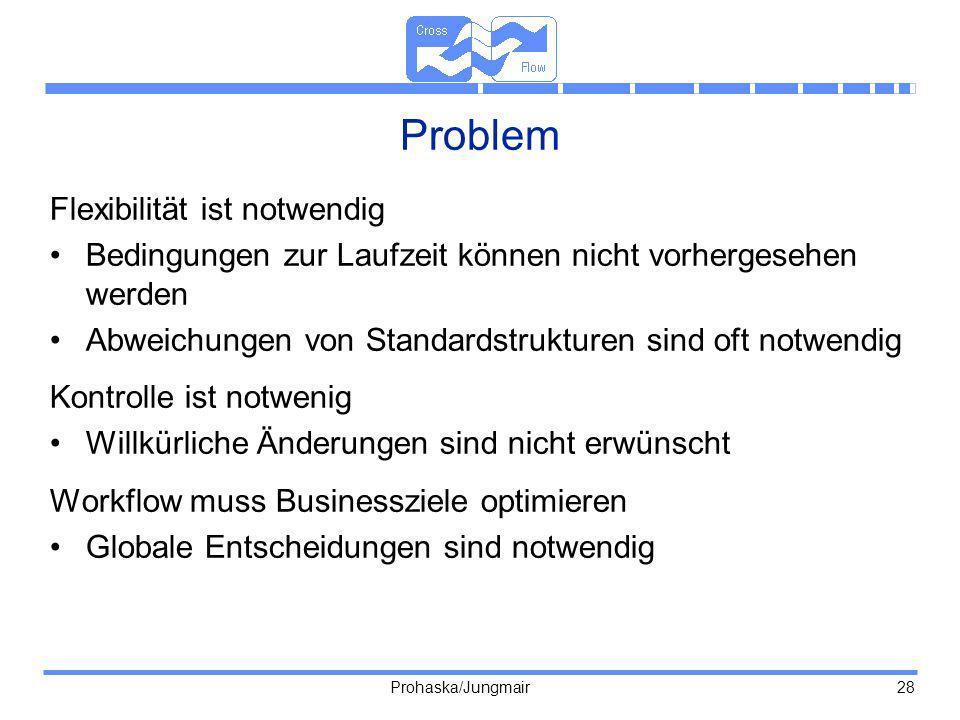 Prohaska/Jungmair 28 Problem Flexibilität ist notwendig Bedingungen zur Laufzeit können nicht vorhergesehen werden Abweichungen von Standardstrukturen