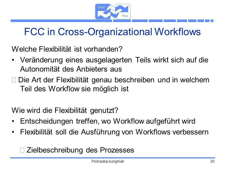 Prohaska/Jungmair 29 FCC in Cross-Organizational Workflows Welche Flexibilität ist vorhanden? Veränderung eines ausgelagerten Teils wirkt sich auf die