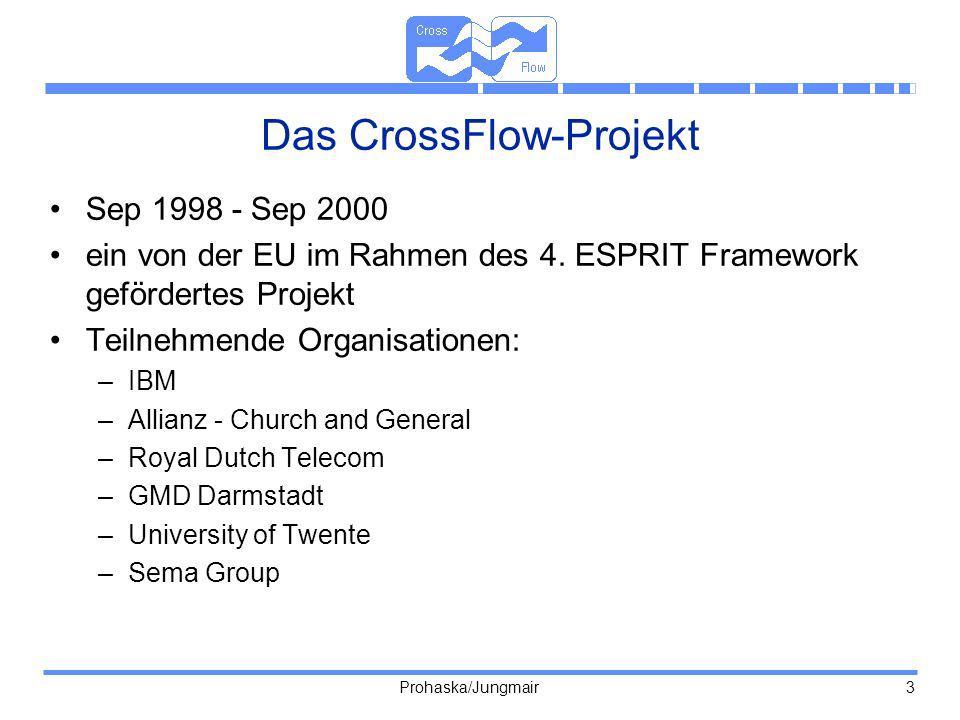 Prohaska/Jungmair 3 Das CrossFlow-Projekt Sep 1998 - Sep 2000 ein von der EU im Rahmen des 4. ESPRIT Framework gefördertes Projekt Teilnehmende Organi