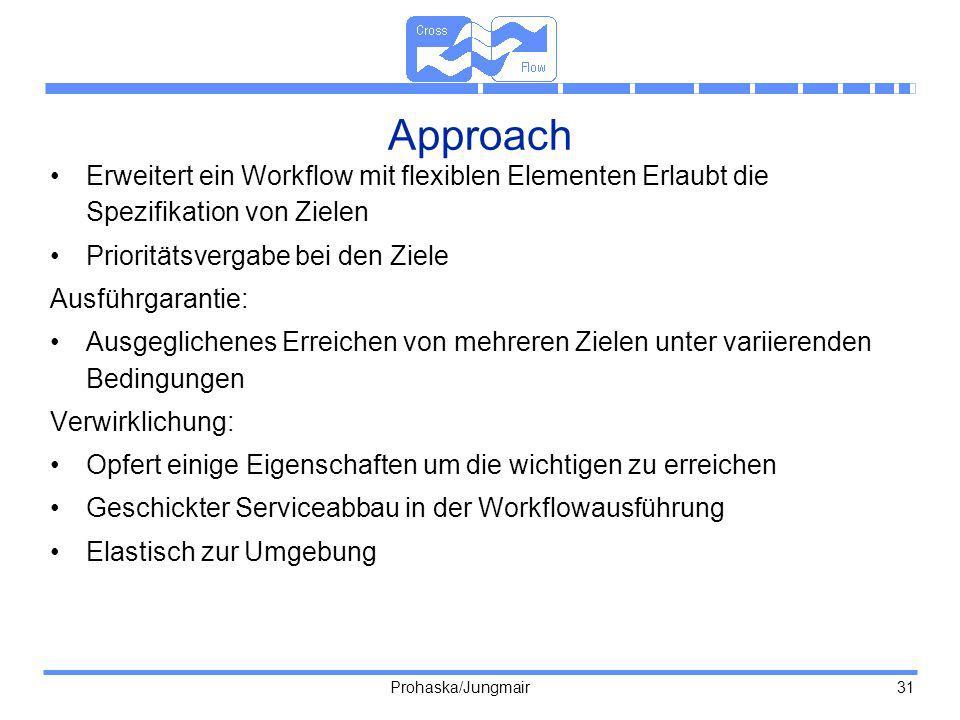 Prohaska/Jungmair 31 Approach Erweitert ein Workflow mit flexiblen Elementen Erlaubt die Spezifikation von Zielen Prioritätsvergabe bei den Ziele Ausf