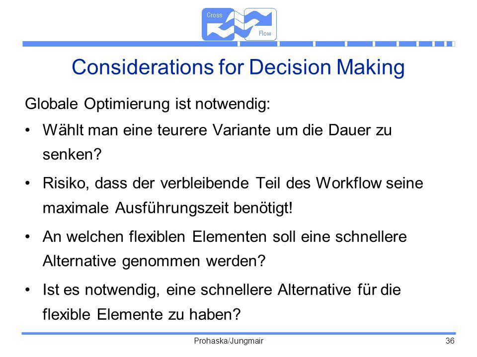 Prohaska/Jungmair 36 Considerations for Decision Making Globale Optimierung ist notwendig: Wählt man eine teurere Variante um die Dauer zu senken? Ris
