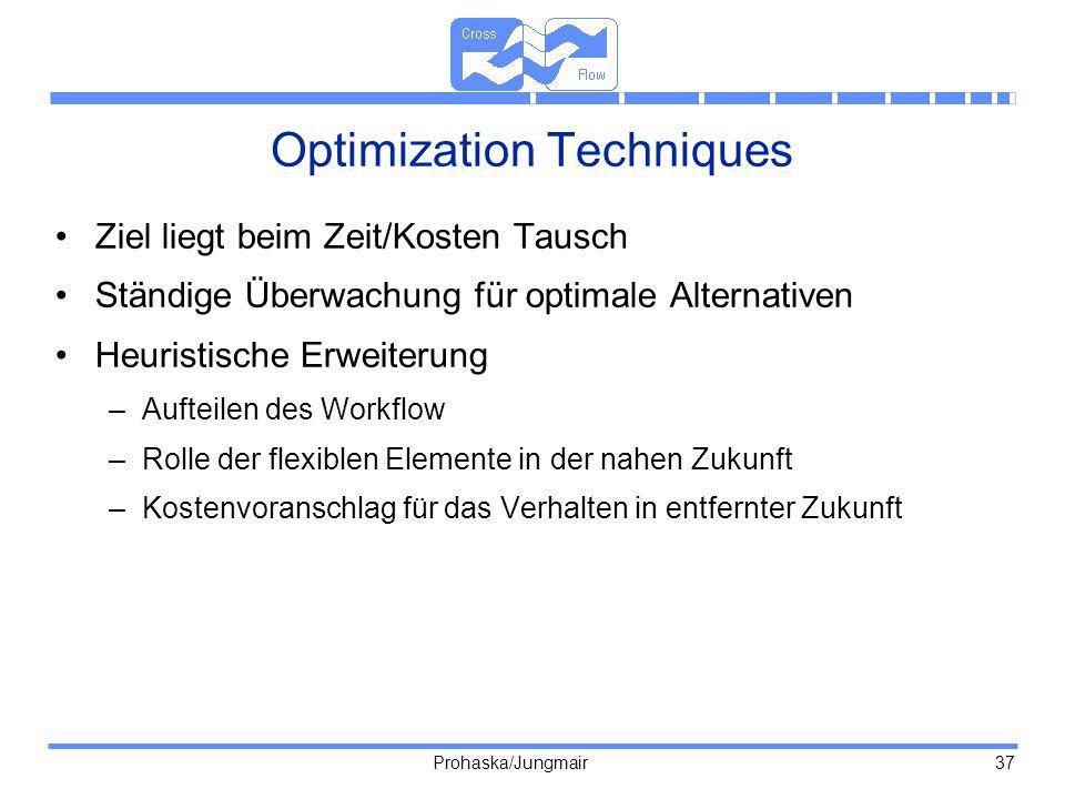 Prohaska/Jungmair 37 Optimization Techniques Ziel liegt beim Zeit/Kosten Tausch Ständige Überwachung für optimale Alternativen Heuristische Erweiterun