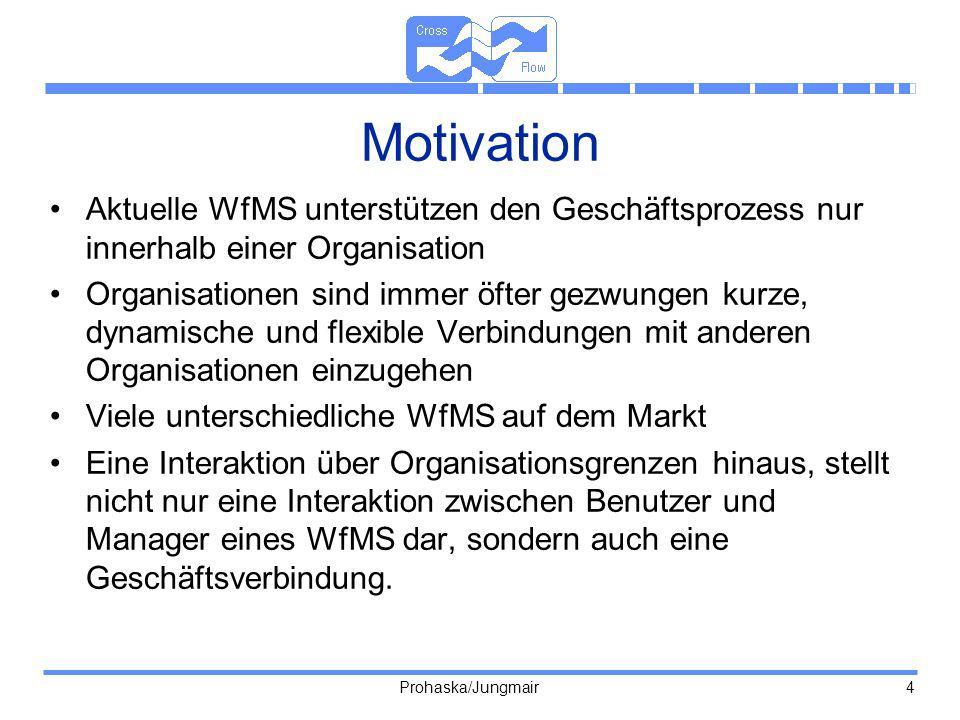 Prohaska/Jungmair 4 Motivation Aktuelle WfMS unterstützen den Geschäftsprozess nur innerhalb einer Organisation Organisationen sind immer öfter gezwun