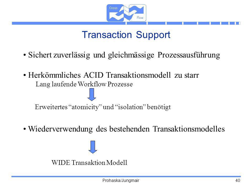 Prohaska/Jungmair 40 Transaction Support Sichert zuverlässig und gleichmässige Prozessausführung Herkömmliches ACID Transaktionsmodell zu starr Lang l
