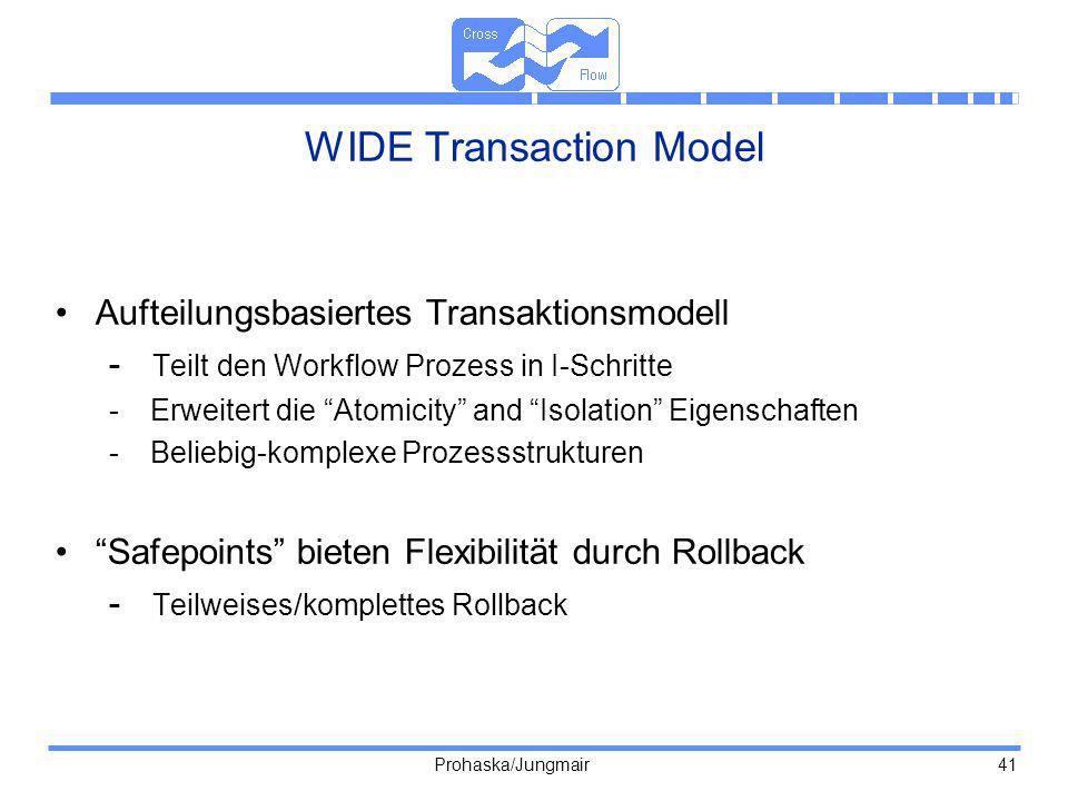 Prohaska/Jungmair 41 WIDE Transaction Model Aufteilungsbasiertes Transaktionsmodell - Teilt den Workflow Prozess in I-Schritte - Erweitert die Atomici