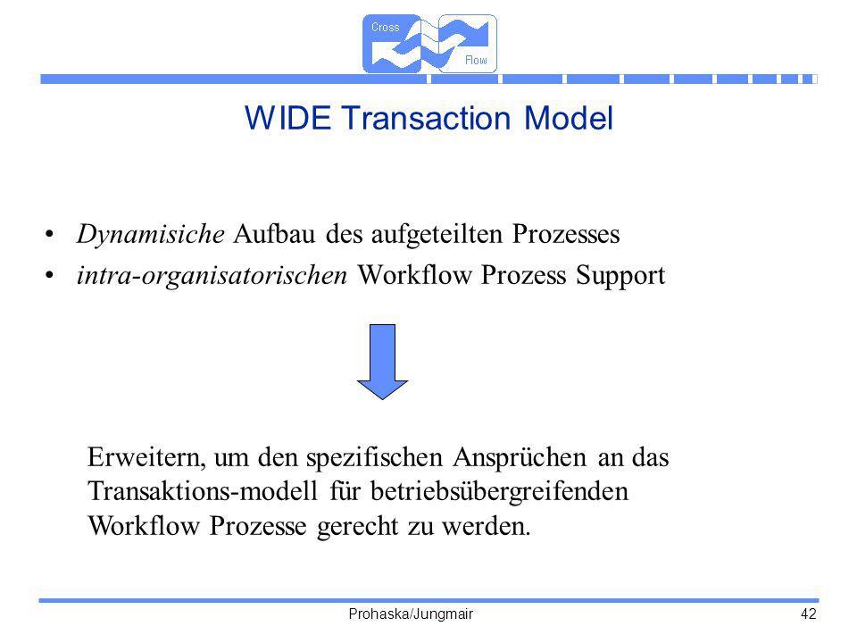 Prohaska/Jungmair 42 WIDE Transaction Model Dynamisiche Aufbau des aufgeteilten Prozesses intra-organisatorischen Workflow Prozess Support Erweitern,
