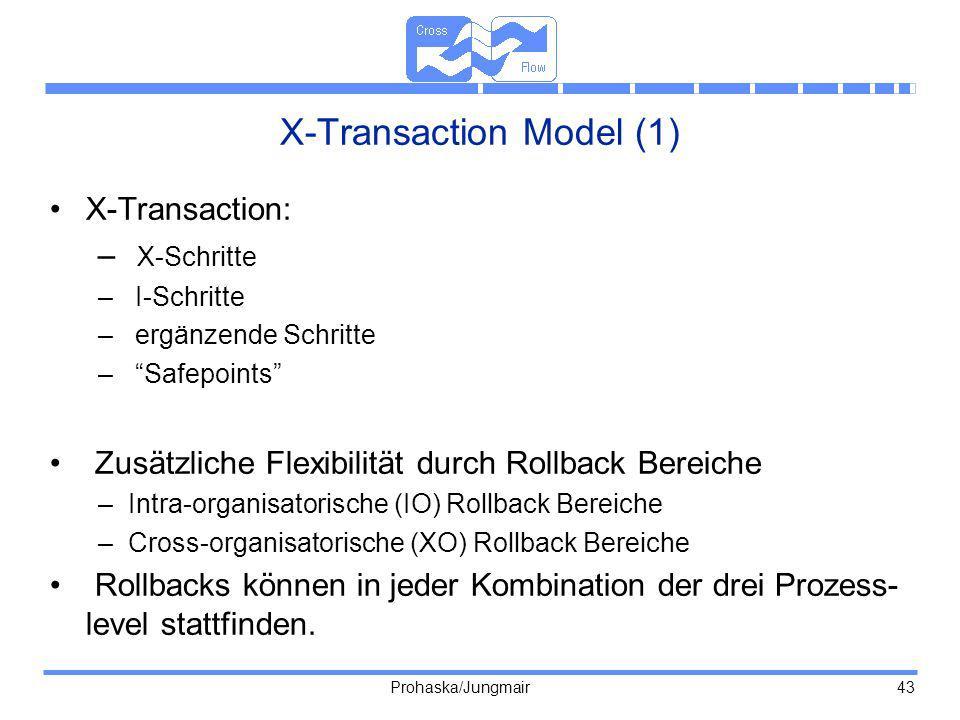 Prohaska/Jungmair 43 X-Transaction Model (1) X-Transaction: – X-Schritte – I-Schritte – ergänzende Schritte – Safepoints Zusätzliche Flexibilität durc
