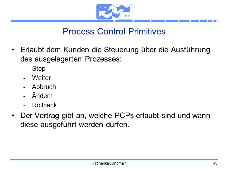 Prohaska/Jungmair 45 Process Control Primitives Erlaubt dem Kunden die Steuerung über die Ausführung des ausgelagerten Prozesses: – Stop - Weiter - Ab