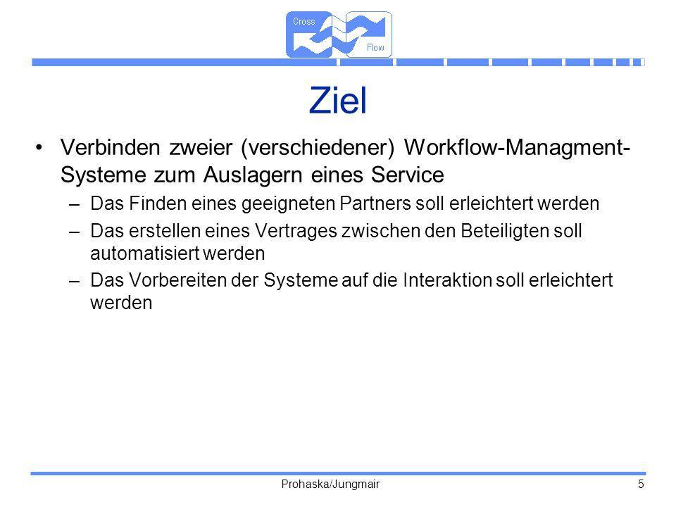 Prohaska/Jungmair 5 Ziel Verbinden zweier (verschiedener) Workflow-Managment- Systeme zum Auslagern eines Service –Das Finden eines geeigneten Partner
