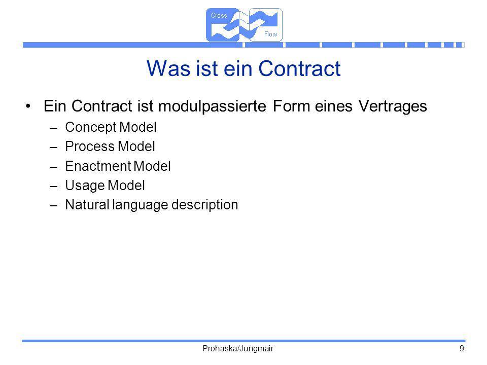 Prohaska/Jungmair 9 Was ist ein Contract Ein Contract ist modulpassierte Form eines Vertrages –Concept Model –Process Model –Enactment Model –Usage Mo