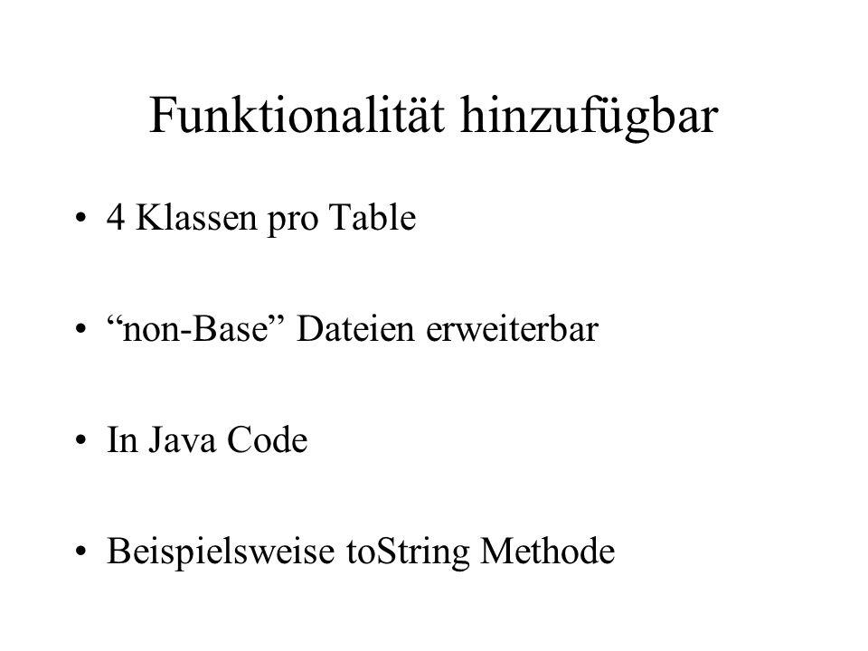 Funktionalität hinzufügbar 4 Klassen pro Table non-Base Dateien erweiterbar In Java Code Beispielsweise toString Methode