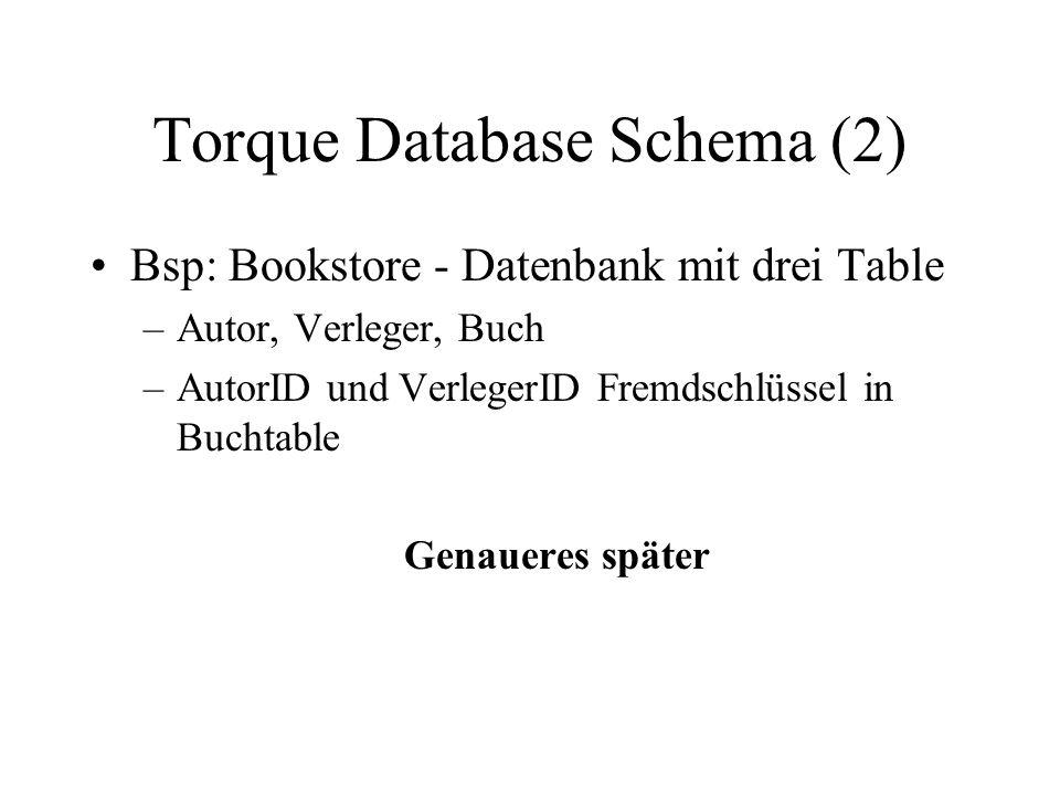 Fremdschluessel Book test = new Book() test.setAuthor(addison) oder: test.setAuthor(addison.getPublisherId())