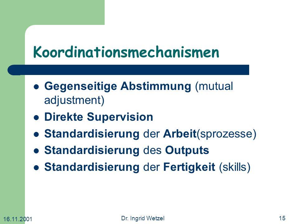 16.11.2001 Dr. Ingrid Wetzel15 Koordinationsmechanismen Gegenseitige Abstimmung (mutual adjustment) Direkte Supervision Standardisierung der Arbeit(sp