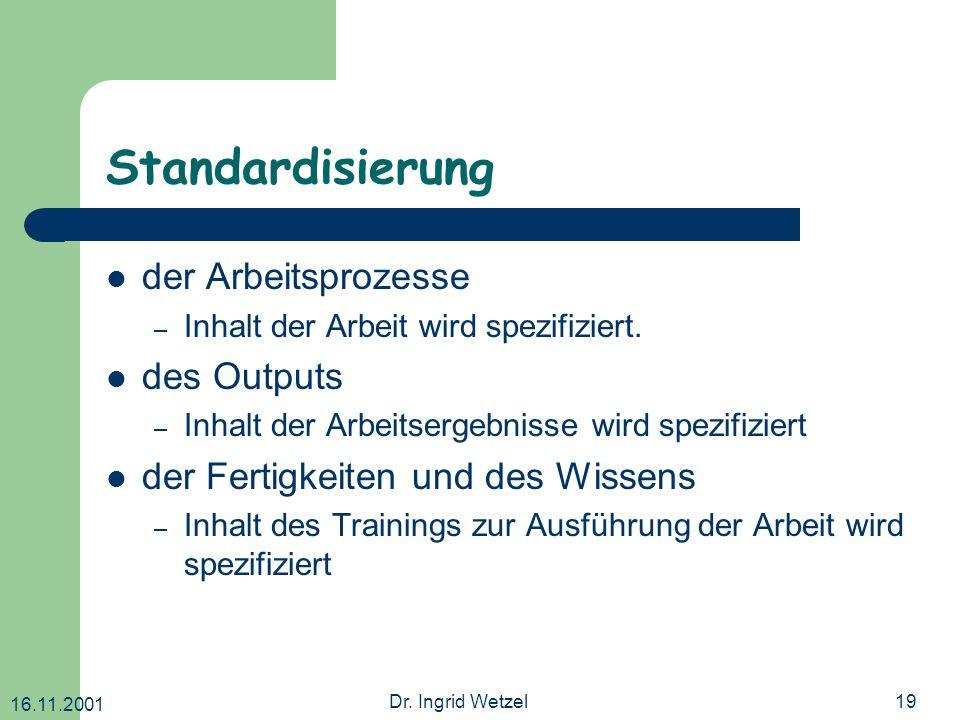 16.11.2001 Dr. Ingrid Wetzel19 Standardisierung der Arbeitsprozesse – Inhalt der Arbeit wird spezifiziert. des Outputs – Inhalt der Arbeitsergebnisse