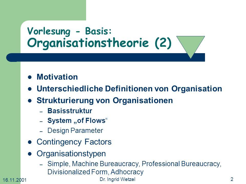 16.11.2001 Dr. Ingrid Wetzel2 Vorlesung - Basis: Organisationstheorie (2) Motivation Unterschiedliche Definitionen von Organisation Strukturierung von