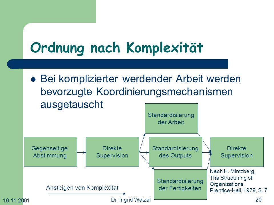16.11.2001 Dr. Ingrid Wetzel20 Ordnung nach Komplexität Bei komplizierter werdender Arbeit werden bevorzugte Koordinierungsmechanismen ausgetauscht Ge