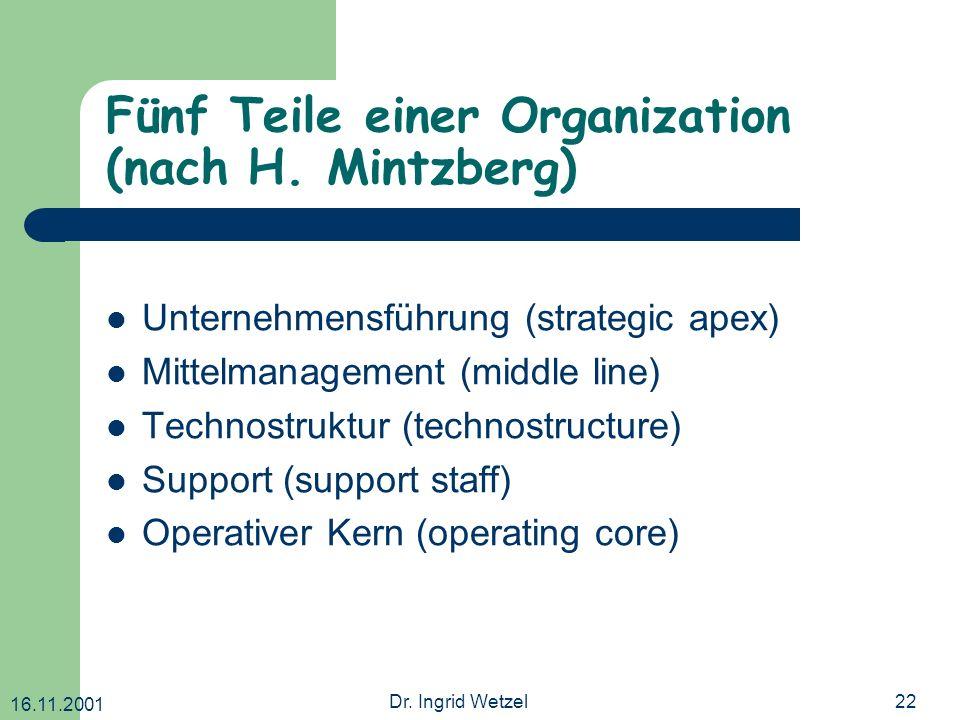 16.11.2001 Dr. Ingrid Wetzel22 Fünf Teile einer Organization (nach H. Mintzberg) Unternehmensführung (strategic apex) Mittelmanagement (middle line) T