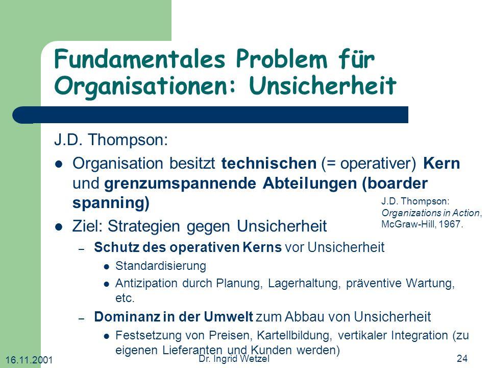 16.11.2001 Dr. Ingrid Wetzel24 Fundamentales Problem für Organisationen: Unsicherheit J.D. Thompson: Organisation besitzt technischen (= operativer) K