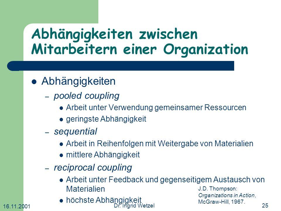 16.11.2001 Dr. Ingrid Wetzel25 Abhängigkeiten zwischen Mitarbeitern einer Organization Abhängigkeiten – pooled coupling Arbeit unter Verwendung gemein