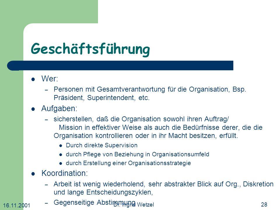 16.11.2001 Dr. Ingrid Wetzel28 Geschäftsführung Wer: – Personen mit Gesamtverantwortung für die Organisation, Bsp. Präsident, Superintendent, etc. Auf