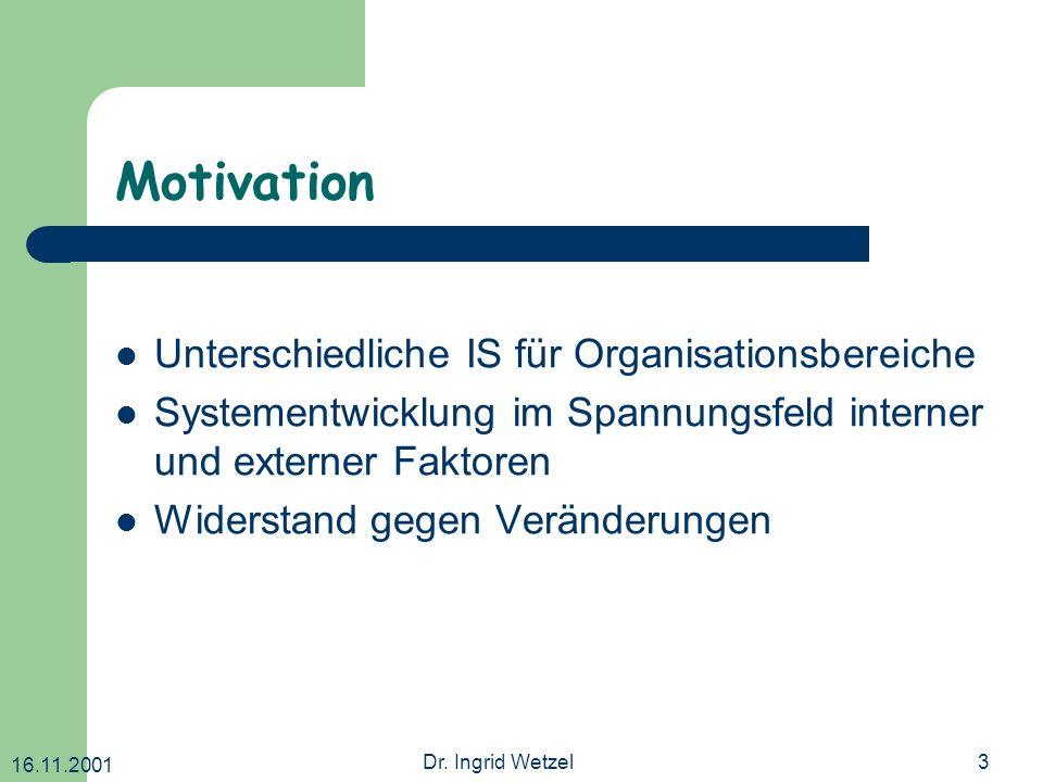 16.11.2001 Dr. Ingrid Wetzel3 Motivation Unterschiedliche IS für Organisationsbereiche Systementwicklung im Spannungsfeld interner und externer Faktor