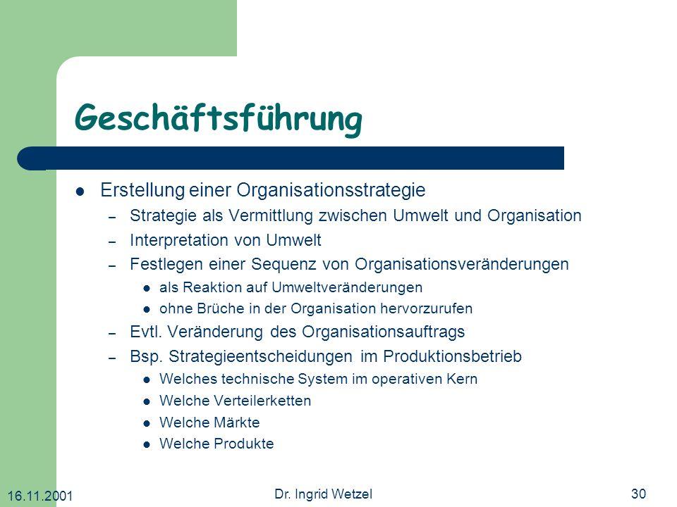 16.11.2001 Dr. Ingrid Wetzel30 Geschäftsführung Erstellung einer Organisationsstrategie – Strategie als Vermittlung zwischen Umwelt und Organisation –