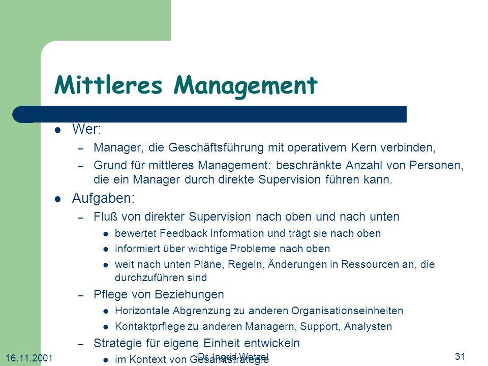 16.11.2001 Dr. Ingrid Wetzel31 Mittleres Management Wer: – Manager, die Geschäftsführung mit operativem Kern verbinden, – Grund für mittleres Manageme