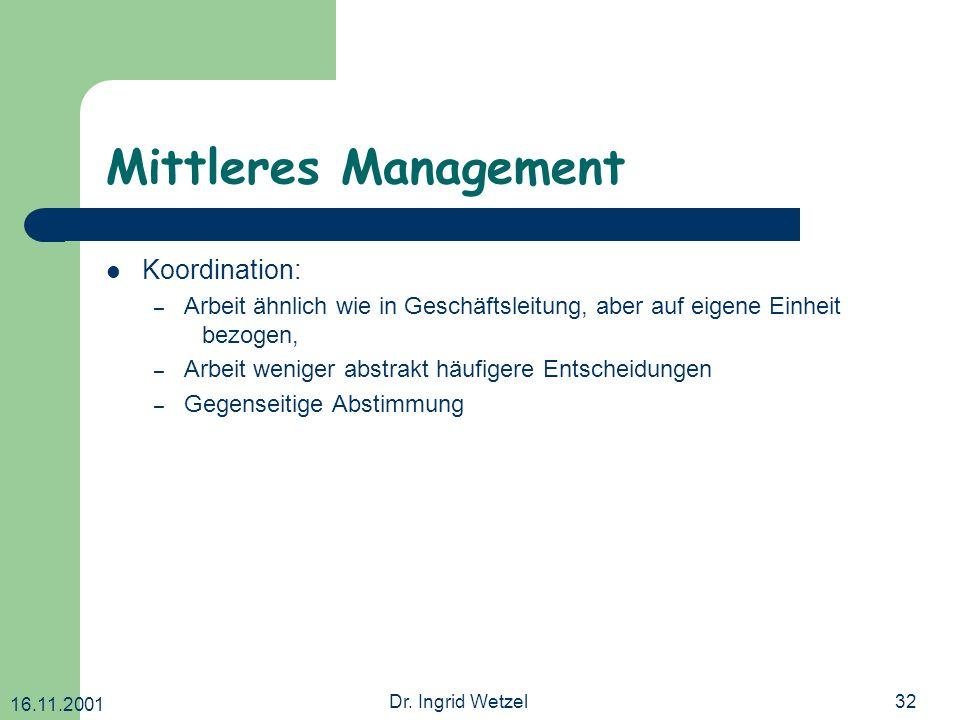 16.11.2001 Dr. Ingrid Wetzel32 Mittleres Management Koordination: – Arbeit ähnlich wie in Geschäftsleitung, aber auf eigene Einheit bezogen, – Arbeit