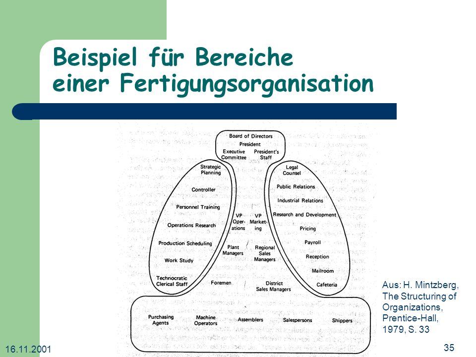 16.11.2001 Dr. Ingrid Wetzel35 Beispiel für Bereiche einer Fertigungsorganisation Aus: H. Mintzberg, The Structuring of Organizations, Prentice-Hall,