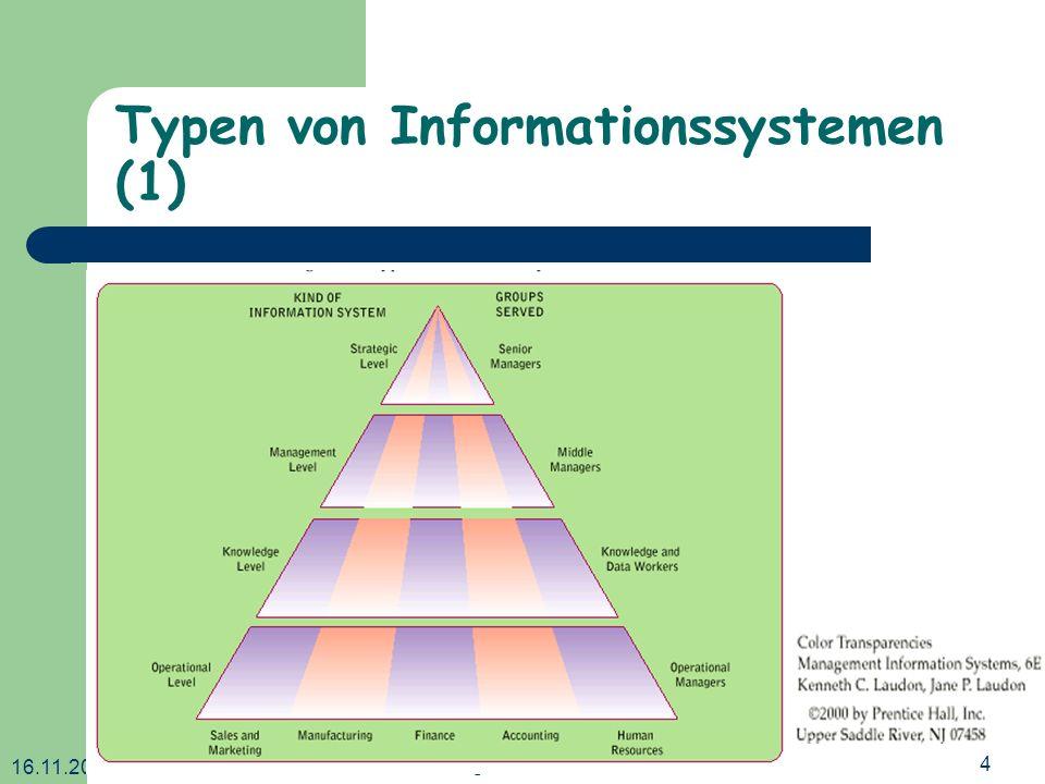 16.11.2001 Dr.Ingrid Wetzel35 Beispiel für Bereiche einer Fertigungsorganisation Aus: H.
