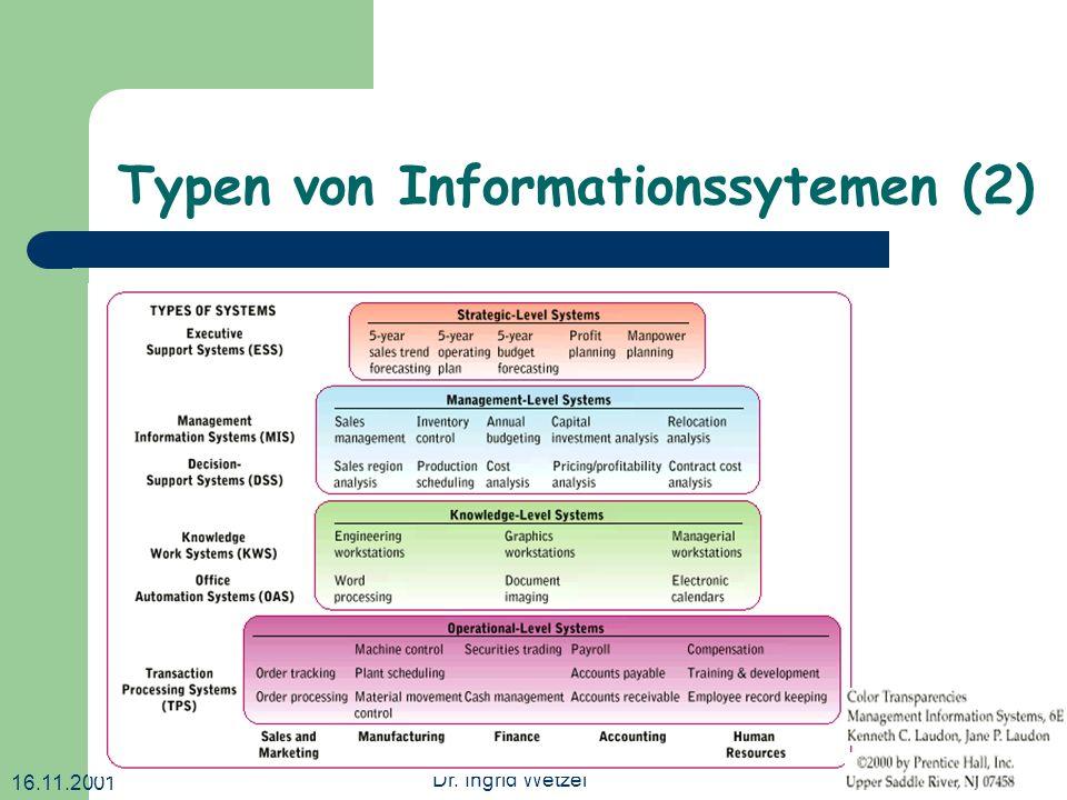 16.11.2001 Dr. Ingrid Wetzel5 Typen von Informationssytemen (2)
