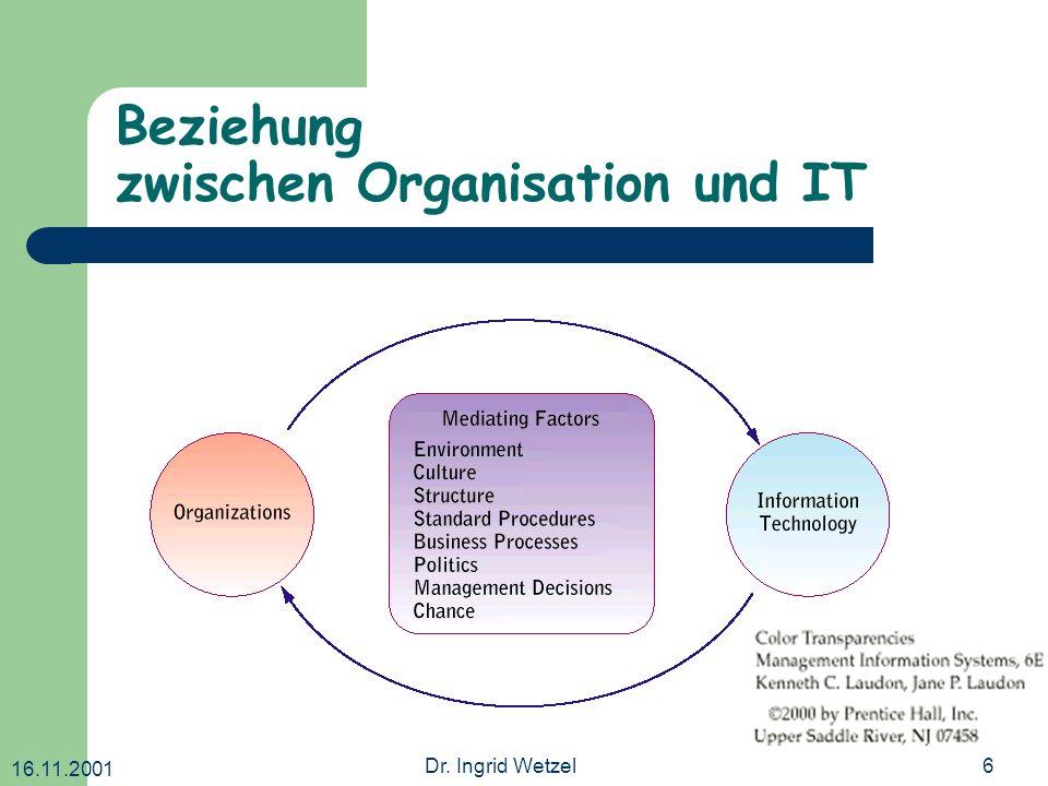 16.11.2001 Dr. Ingrid Wetzel7 Organisation und ihre Umwelt