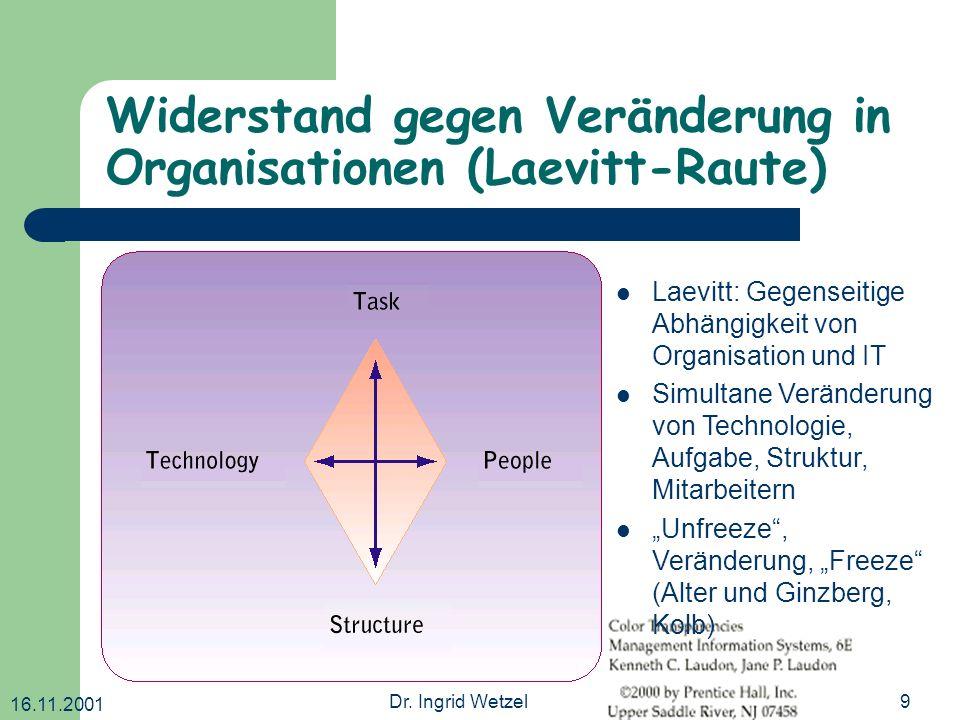 16.11.2001 Dr. Ingrid Wetzel9 Widerstand gegen Veränderung in Organisationen (Laevitt-Raute) Laevitt: Gegenseitige Abhängigkeit von Organisation und I