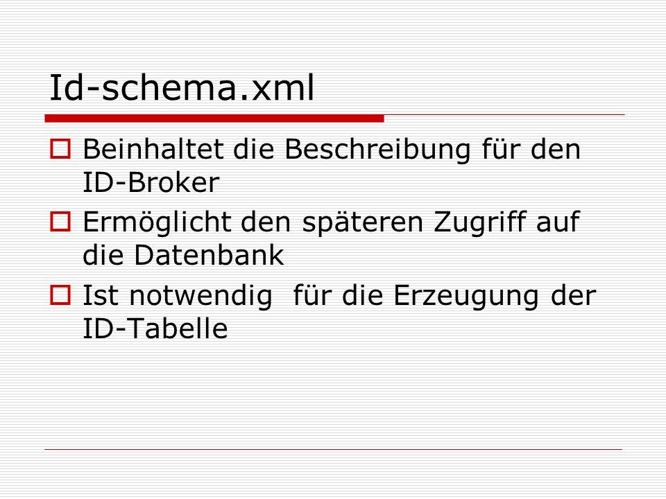 Id-schema.xml Beinhaltet die Beschreibung für den ID-Broker Ermöglicht den späteren Zugriff auf die Datenbank Ist notwendig für die Erzeugung der ID-T