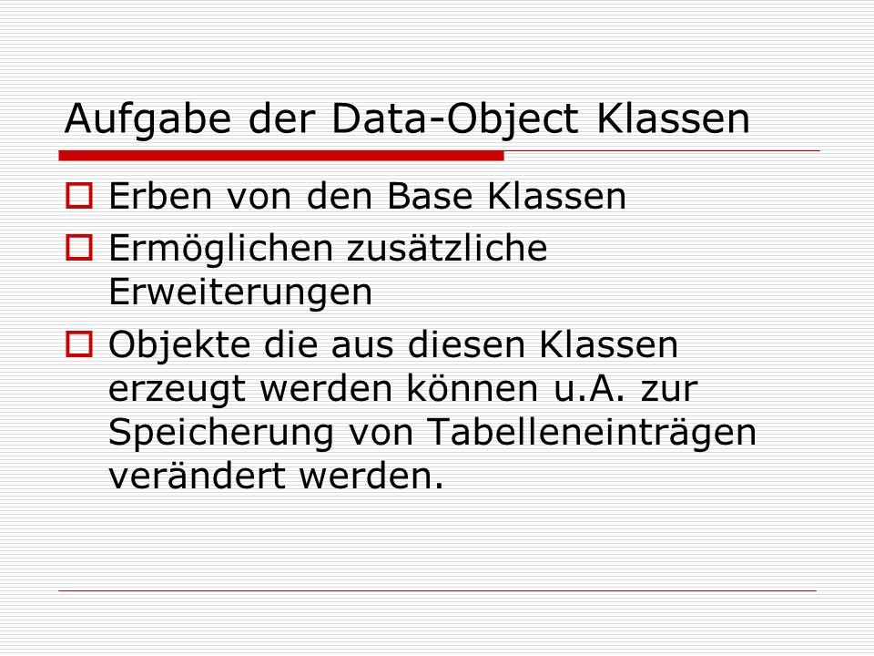 Aufgabe der Data-Object Klassen Erben von den Base Klassen Ermöglichen zusätzliche Erweiterungen Objekte die aus diesen Klassen erzeugt werden können