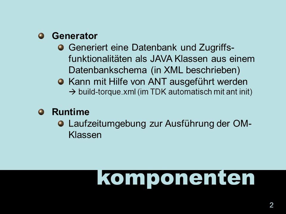 komponenten Generator Generiert eine Datenbank und Zugriffs- funktionalitäten als JAVA Klassen aus einem Datenbankschema (in XML beschrieben) Kann mit