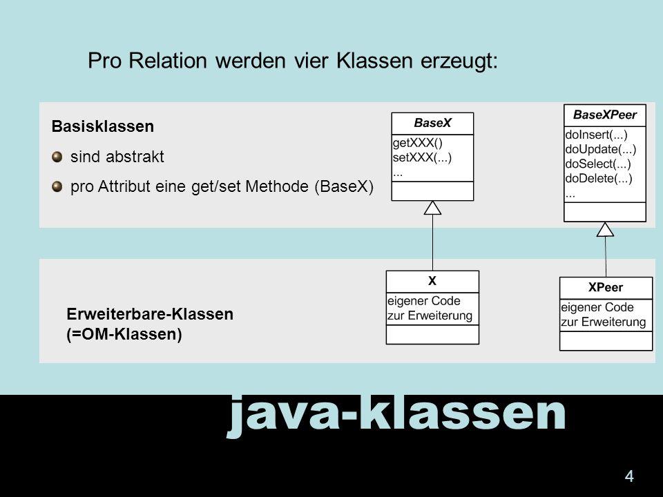 peerklassen Methoden zum Bearbeiten der Datenbank: doInsert(…) doUpdate(…) doDelete(…) doSelect(…) Methoden sind static 5
