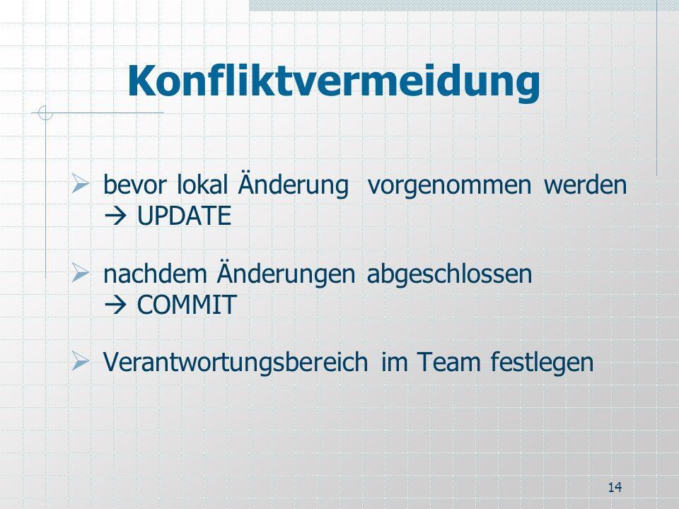 14 Konfliktvermeidung bevor lokal Änderung vorgenommen werden UPDATE nachdem Änderungen abgeschlossen COMMIT Verantwortungsbereich im Team festlegen