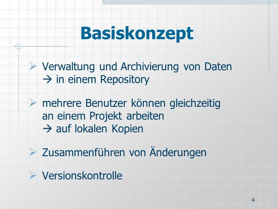 4 Basiskonzept Verwaltung und Archivierung von Daten in einem Repository mehrere Benutzer können gleichzeitig an einem Projekt arbeiten auf lokalen Ko