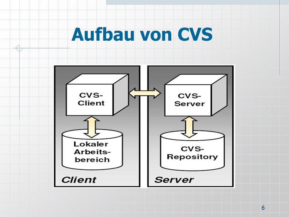 7 Dateiverwaltung CVS verwaltet Dateien, indem Veränderungen vermerkt werden Zeitstempel, Benutzerkennung, Kommentare Datei erhält Revisionsnummer (1.1, 1.2,...) Zugriff auf ältere Ressourcen mittels TAG
