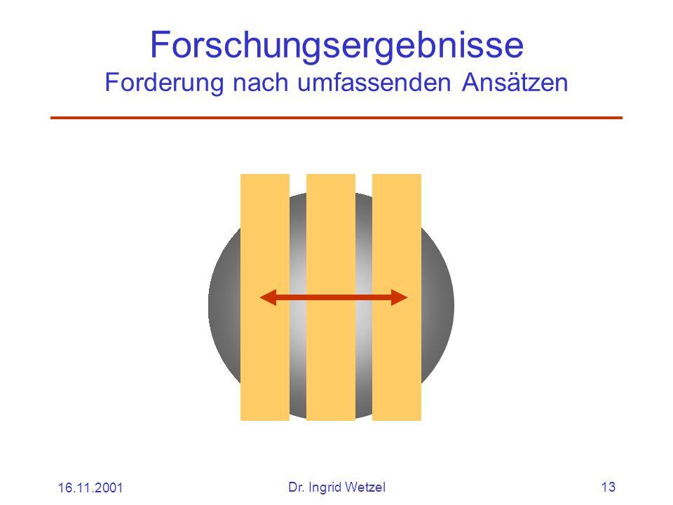 16.11.2001Dr. Ingrid Wetzel13 Forschungsergebnisse Forderung nach umfassenden Ansätzen