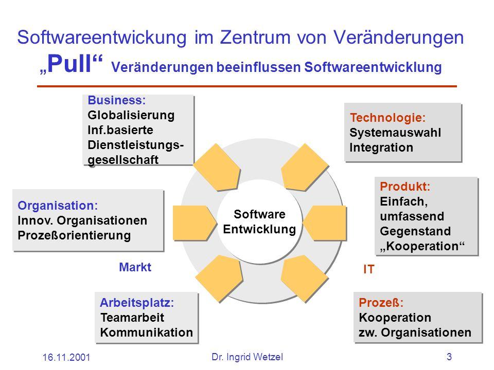Analyse Design Reali- sierung Business Organisation Arbeitsplatz/gruppe Implementation Drei Perspektiven