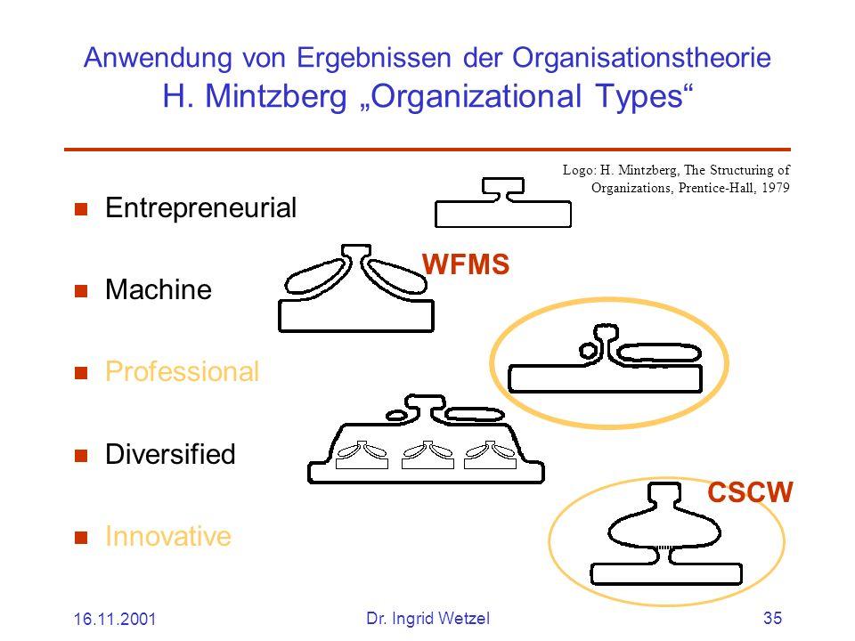 16.11.2001Dr. Ingrid Wetzel35 Anwendung von Ergebnissen der Organisationstheorie H.