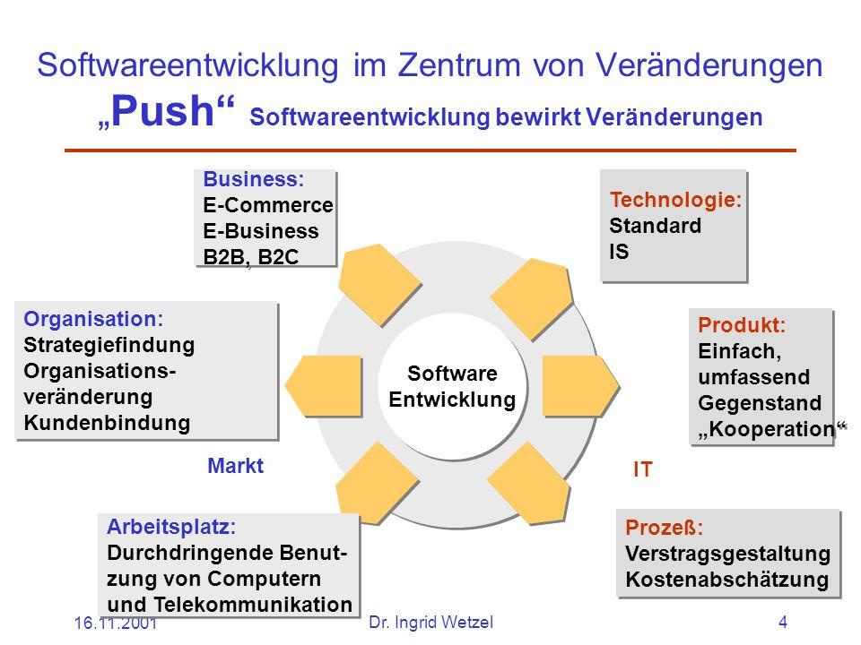 16.11.2001Dr.Ingrid Wetzel35 Anwendung von Ergebnissen der Organisationstheorie H.