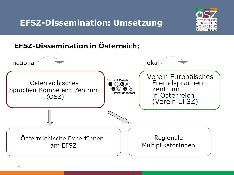 5 EFSZ-Dissemination: Umsetzung Verein Europäisches Fremdsprachen- zentrum in Österreich (Verein EFSZ) Österreichisches Sprachen-Kompetenz-Zentrum (ÖSZ) Regionale MultiplikatorInnen Österreichische ExpertInnen am EFSZ EFSZ-Dissemination in Österreich : national lokal