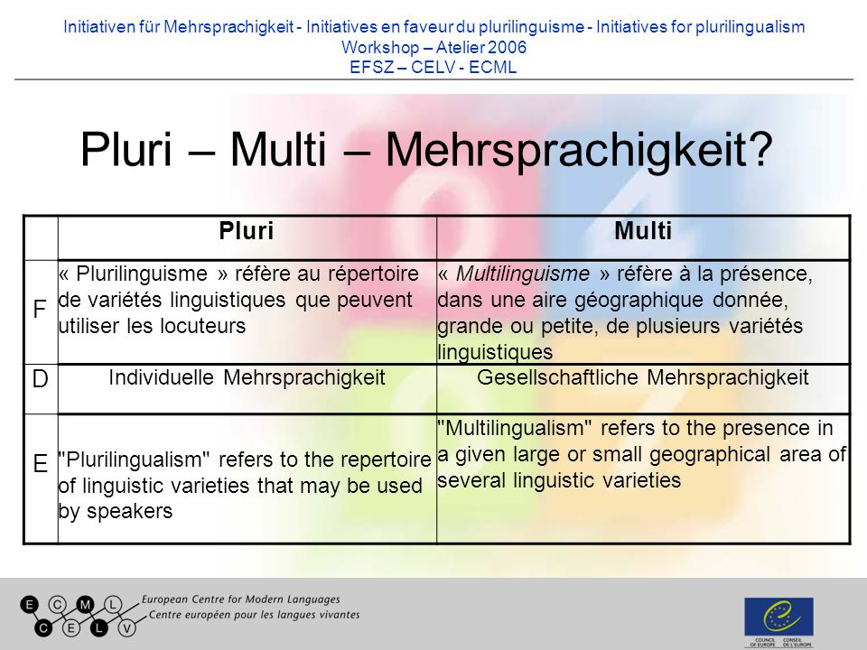 Initiativen für Mehrsprachigkeit - Initiatives en faveur du plurilinguisme - Initiatives for plurilingualism Workshop – Atelier 2006 EFSZ – CELV - ECML Pluri – Multi – Mehrsprachigkeit.