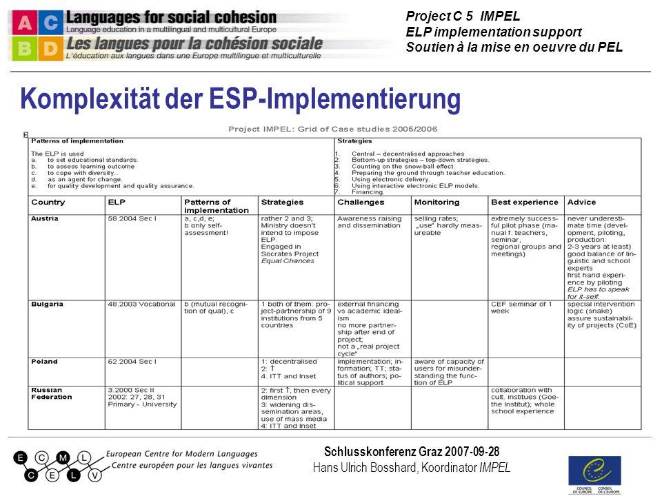 Project C 5 IMPEL ELP implementation support Soutien à la mise en oeuvre du PEL Schlusskonferenz Graz 2007-09-28 Hans Ulrich Bosshard, Koordinator IMPEL Komplexität der ESP-Implementierung