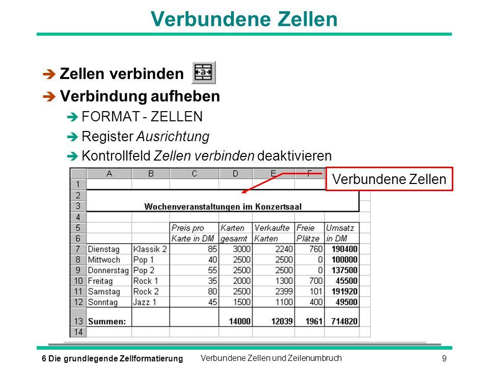 106 Die grundlegende ZellformatierungVerbundene Zellen und Zeilenumbruch Zeilenumbruch è Automatischer Zeilenumbruch è FORMAT - ZELLEN è Register Ausrichtung è Kontrollfeld Zeilenumbruch è Manueller Zeilenumbruch (ALT) (_¢_)